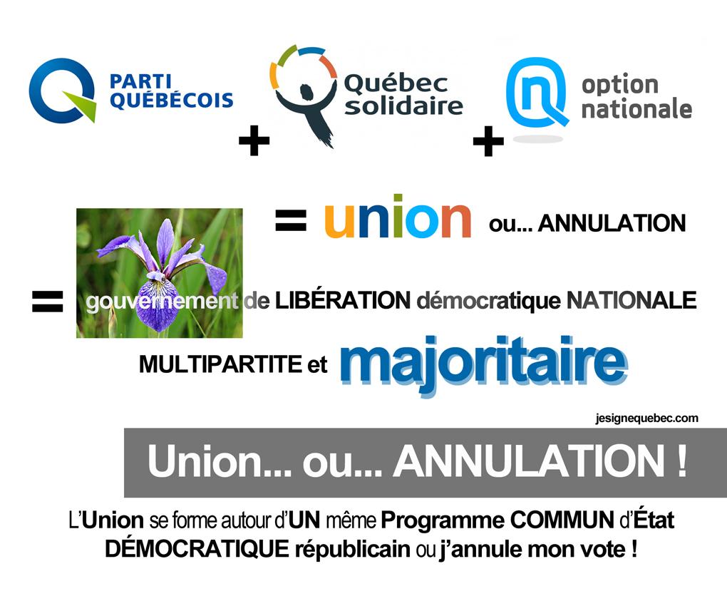 UNION-ANNULATION
