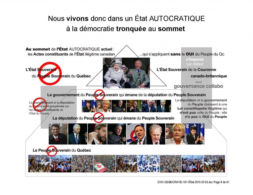 Page08-D101-DEMOCRATIE-101-l'État-2015 03 03