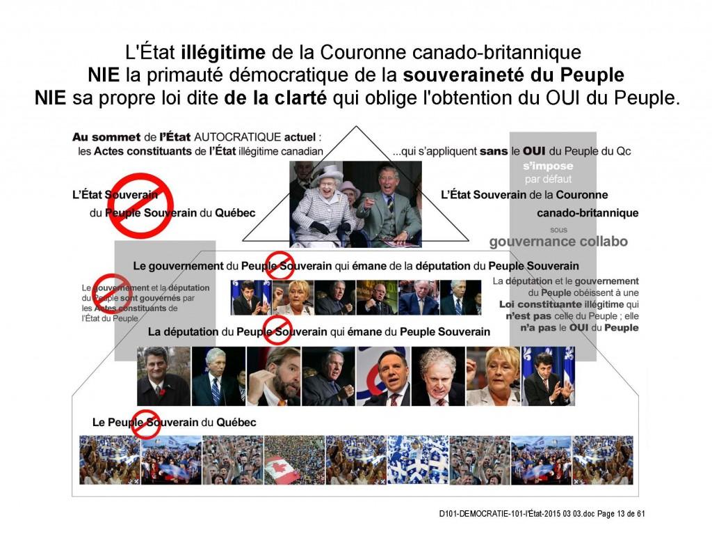 Page13-D101-DEMOCRATIE-101-l'État-2015 03 03