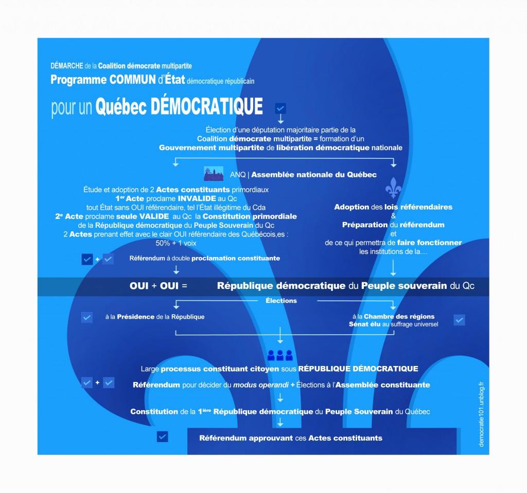 0-Démarche-04-2