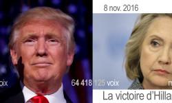 La victoire d'Hillary Clinton contre la droite matamore sexiste patriarcaliste
