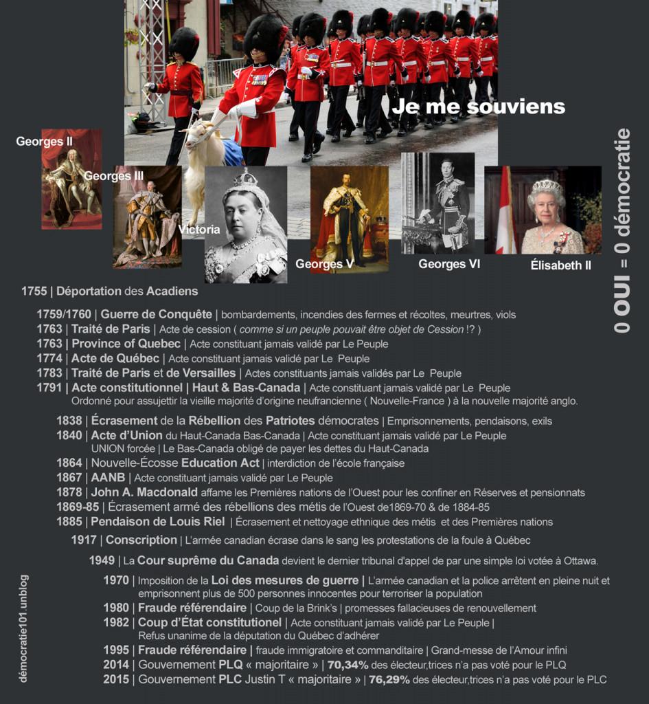 0-1-00-4-Couronne-Brit-Hist