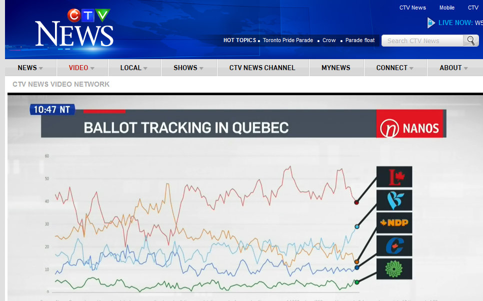 Sondage-2017-06-CTVNews-Bloc29%